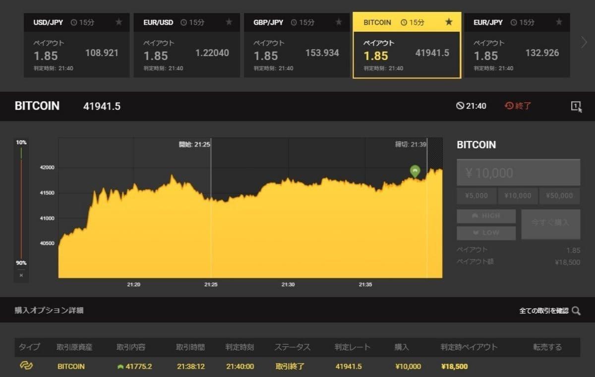 ハイローオーストラリアのビットコイン取引の結果