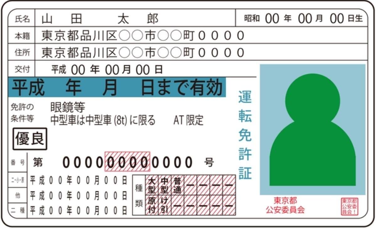 身分証明書(顔写真付き)